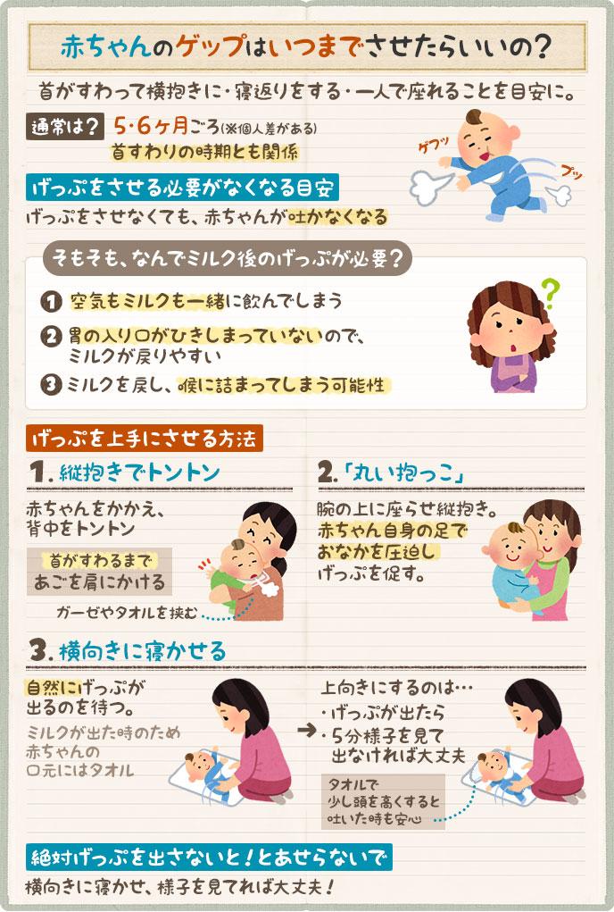 赤ちゃんのげっぷを上手にさせる方法