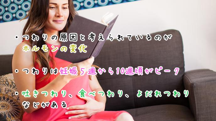 つわりの概要を勉強する妊婦