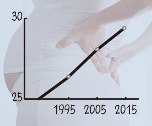 平均初婚年齢も上昇の線グラフ