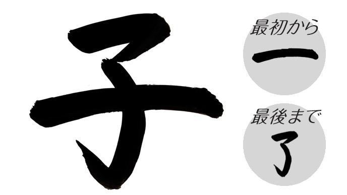 子という漢字の意味