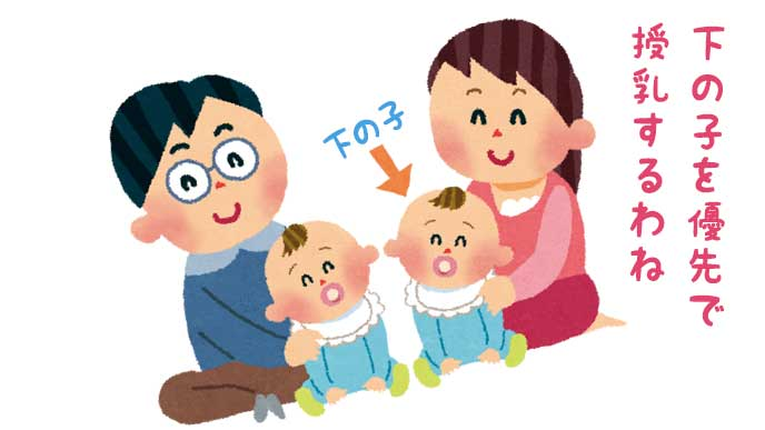 双子の赤ちゃんの下の子から授乳をしようとする母親と父親のイラスト