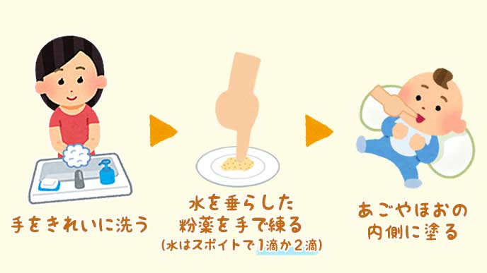 赤ちゃんに飲ませる練り薬の作り方を解説したイラスト