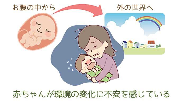 環境の変化で泣き出す赤ちゃんとなだめる母親のイラスト