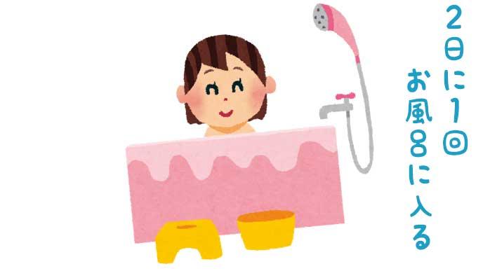 お風呂に入る女性のイラスト