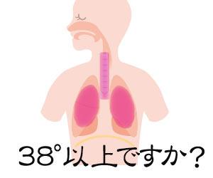 肺炎の炎症状態