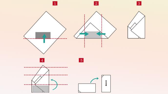 半紙タイプの中包みの包み方