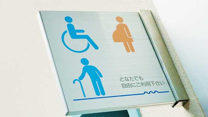 妊婦さんも利用できる多目的トイレの看板