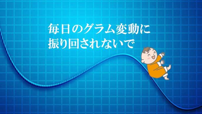 変動する体重グラフ