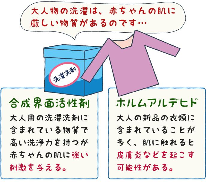 洗濯洗剤と洋服のイラスト