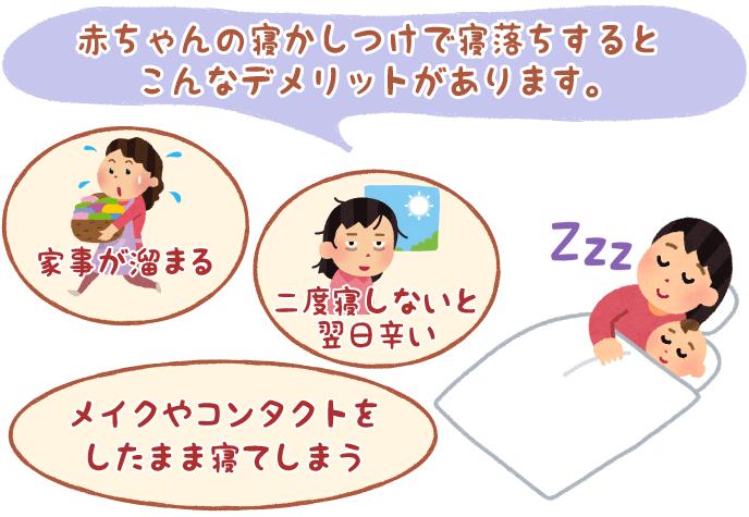 赤ちゃんの寝かしつけで寝落ちした女性のイラストとデメリットを説明