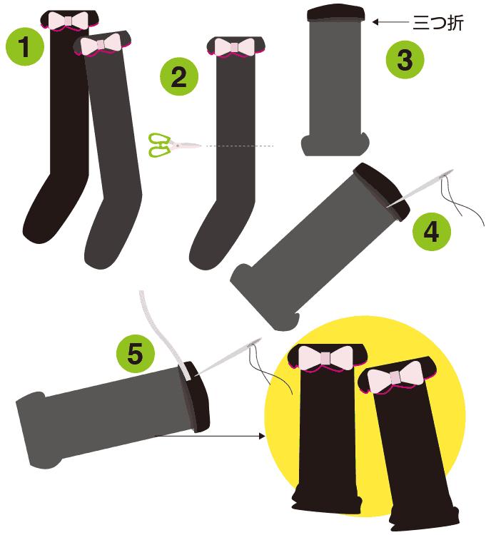 図解:レッグウォーマーの手作り方法