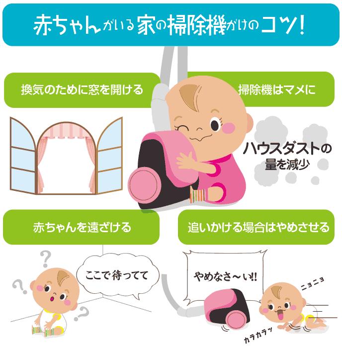 図解:掃除機をかける時の注意点