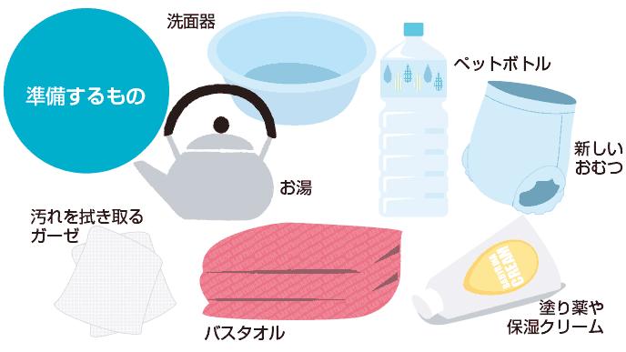 図解:座浴に必要な物