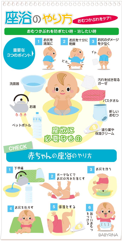 図解:座浴に必要な物とやり方と注意点について