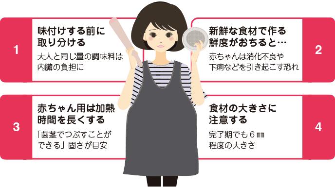 図解:離乳食を取り分けるときの4つの注意点