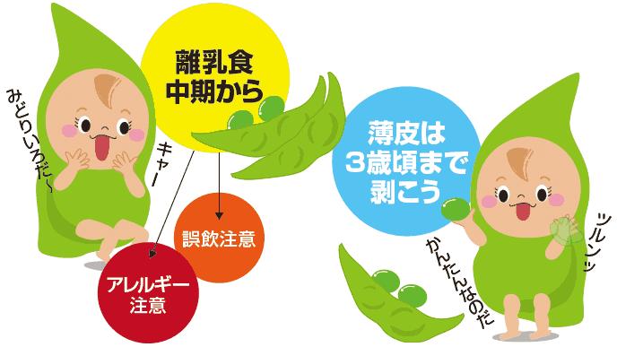 図解:枝豆の着ぐるみを被っている赤ちゃんと離乳食の注意ポイント