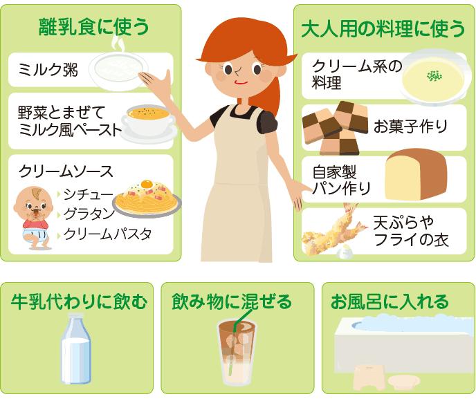 図解:余った粉ミルクの活用方法5選