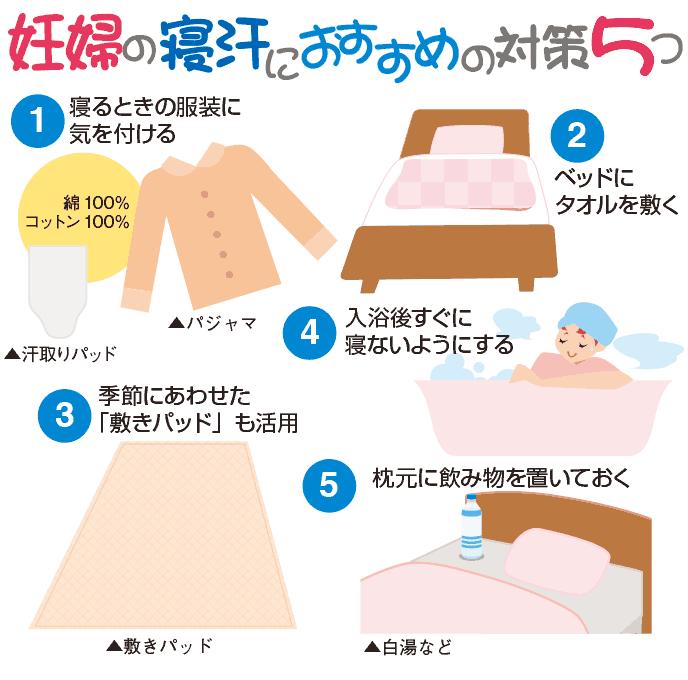 図解:妊婦の寝汗におすすめの対策5つ
