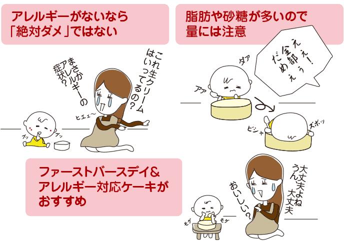図解:1歳に市販のケーキはNGな理由とおすすめのケーキ