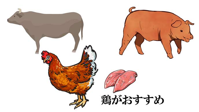 鶏・豚・牛レバーのどれがおすすめ