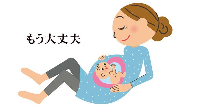 胎児の成長が出産に耐えられる段階に達する