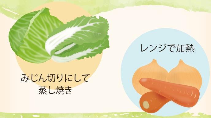 キャベツや白菜は蒸し焼きで、にんじんや玉ねぎはレンジで加熱