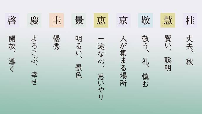 けい」一文字の名前に使える漢字9選